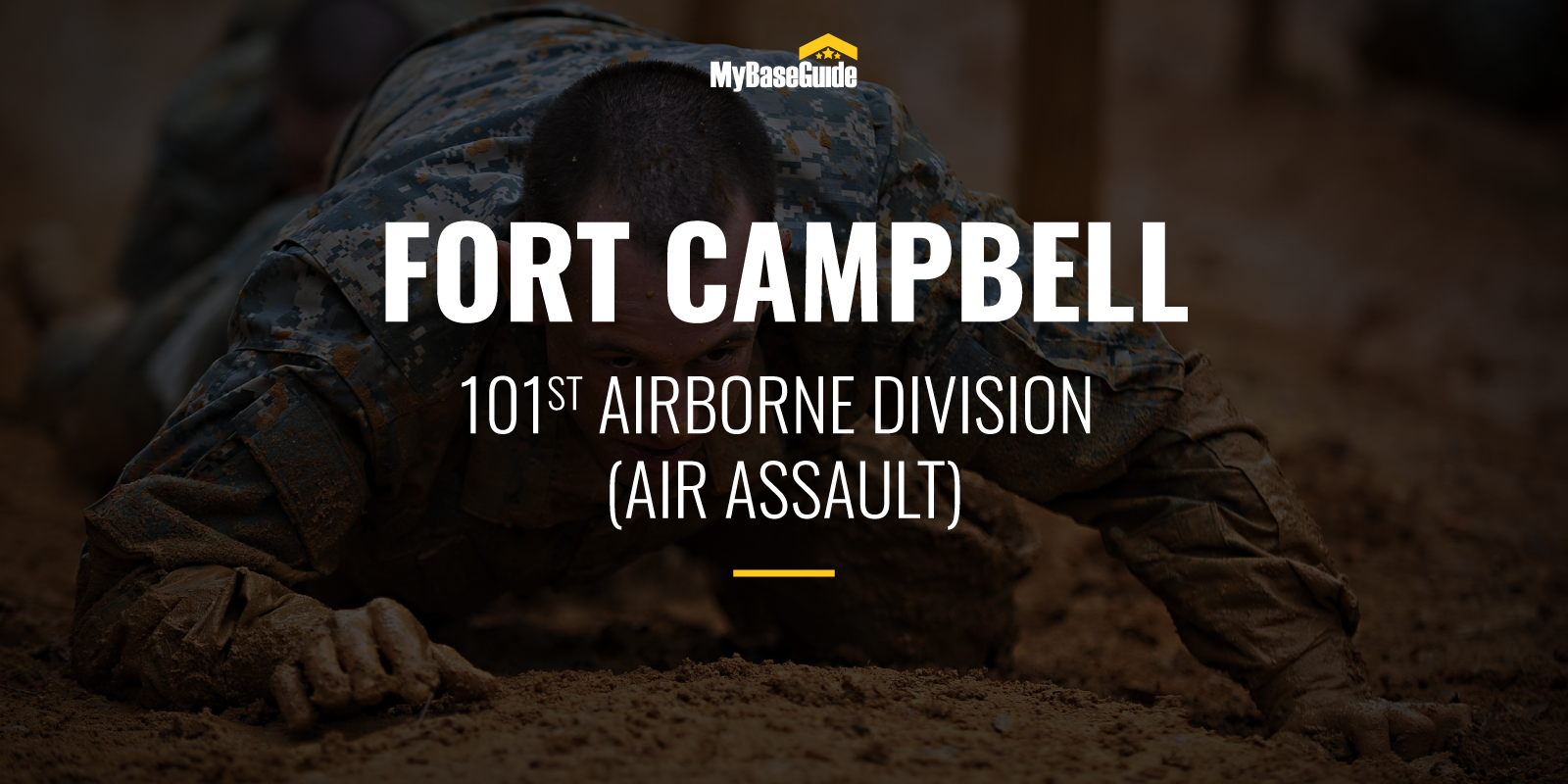 Fort Campbell Divisions