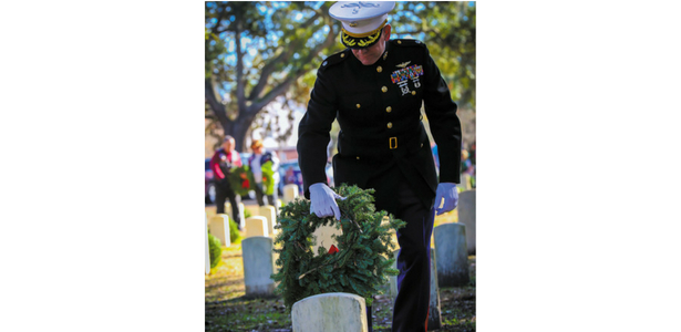 Tri Command Guide 2018 History MCAS Beaufort