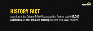 According to the Defense POW/MIA Accounting Agency, nearly 82,000 Americans are still officially missing in action from WWII onwards.
