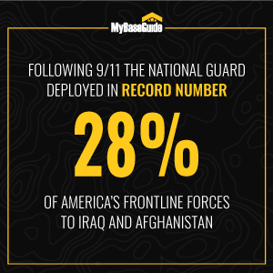 Following 9/11, the National Guard was deployed to Iraq and Afghanistan in record numbers, making up 28% of America's frontline forces at the height of its use.
