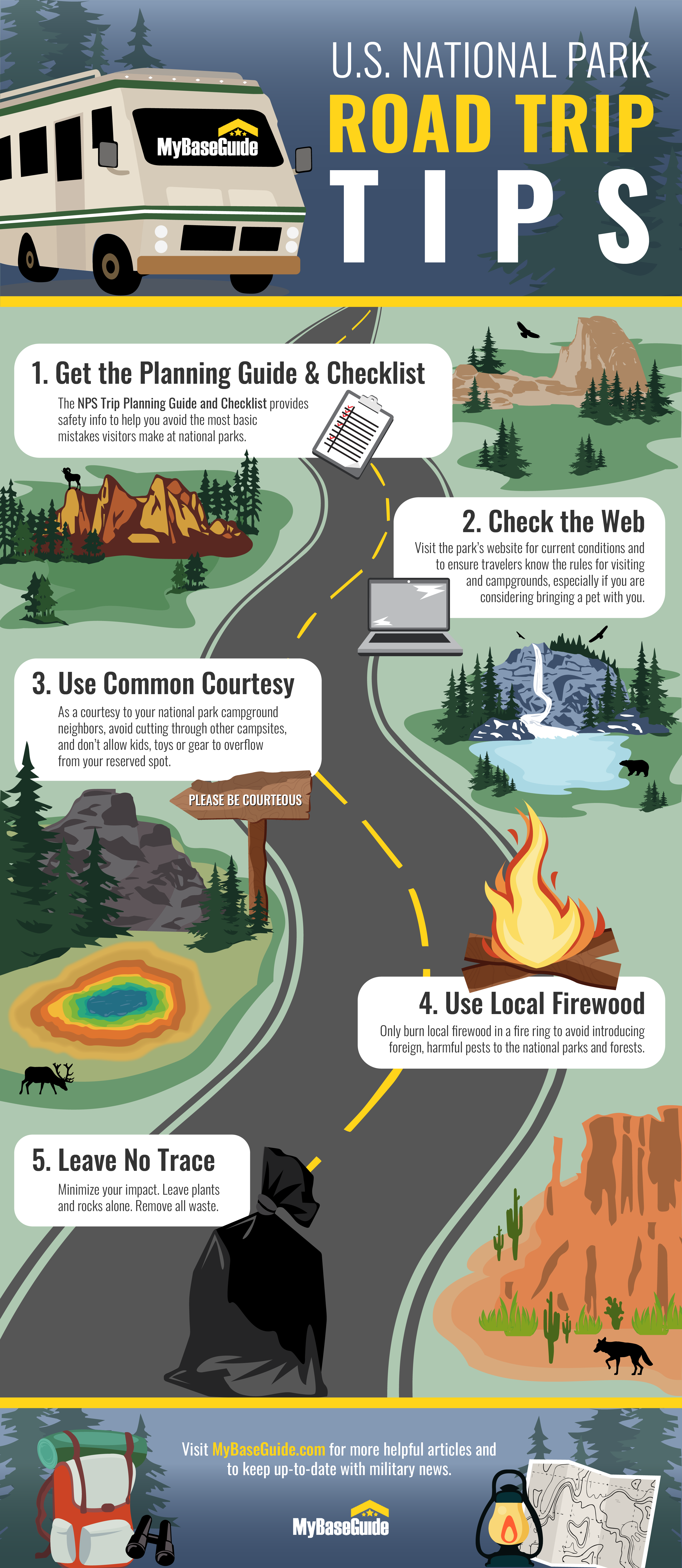 How to Plan Your Next Great American National Park Road Trip Inforgraphic